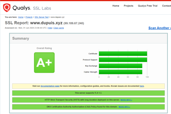 Qualys SSL Labs report for my domain showing an A+ rating after making the necessary security changes to my NGINX reverse proxy server.